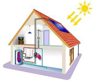 Consulente energia com la casa ecologica o - Riscaldamento economico casa ...